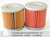 Тестируем масляные фильтры
