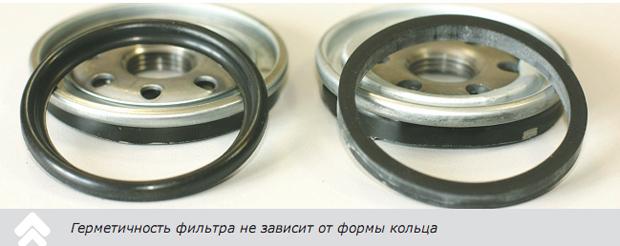 Тестируем Уплотнительное кольцо масляного фильтра